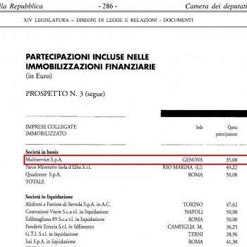 /images/0/1/01-bilancio-senato---2002-2003.jpg