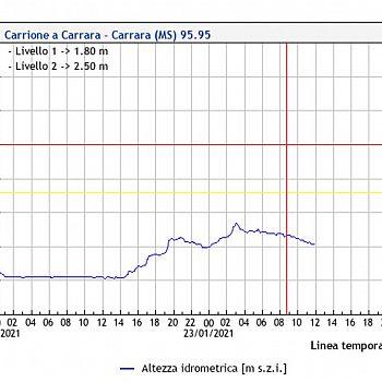 /images/2/7/27-carrione-carrara.jpg
