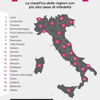 /images/4/5/45-la-classifica-delle-regioni-italiane-con-più-alto-tasso-di-infedeltà.jpg